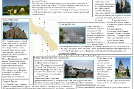 Афон: 1000 лет русского монашества