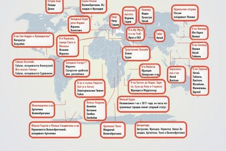 Территориальные споры на карте мира
