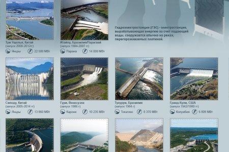 Самые крупные ГЭС в мире