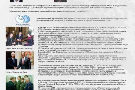 Россия-Канада: 75 лет дипломатических отношений
