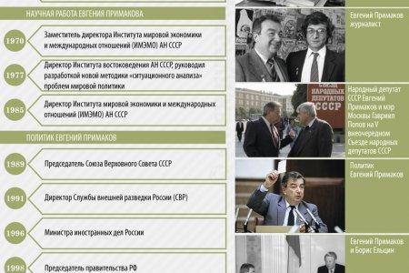 Евгений Максимович Примаков - человек, соединивший две эпохи
