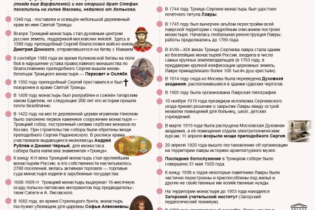 680 лет Свято-Троицкой Сергиевой Лавре: краткая история обители