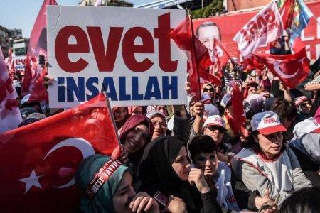 Турция между кемализмом и политическим исламом