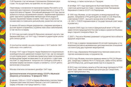 Россия-Мьянма: история отношений
