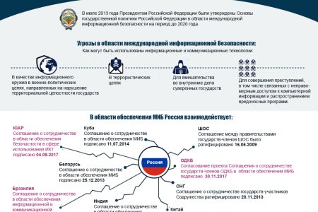 Россия – за международную информационную безопасность (МИБ)
