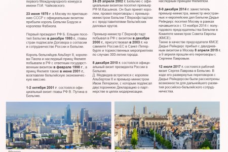 Россия и Бельгия. История дипломатических отношений