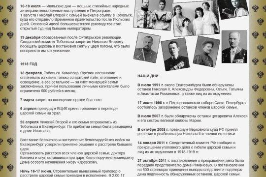 Романовы. 100 лет со дня гибели царской семьи