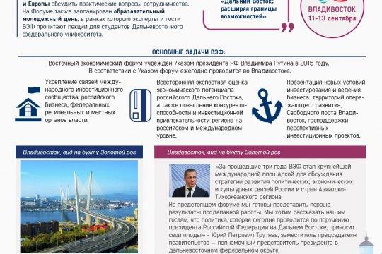 Восточный экономический форум (ВЭФ) - 2018