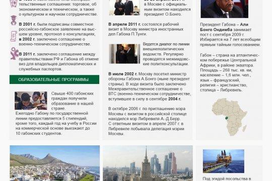 Россия и Габон. 45 лет дипломатических отношений