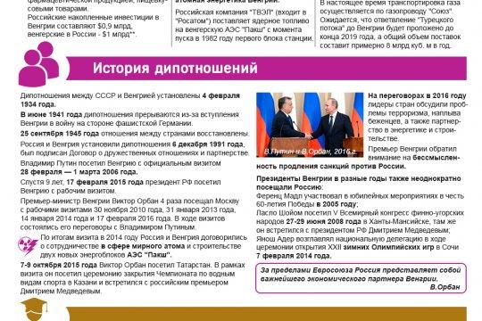 Дипотношения России и Венгрии