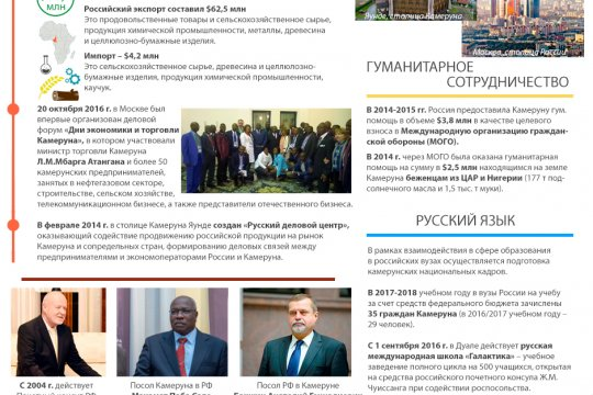 Россия и Камерун. 54 года дипотношений
