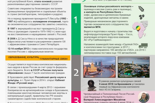 Россия и Республика Конго. 55 лет дипотношений
