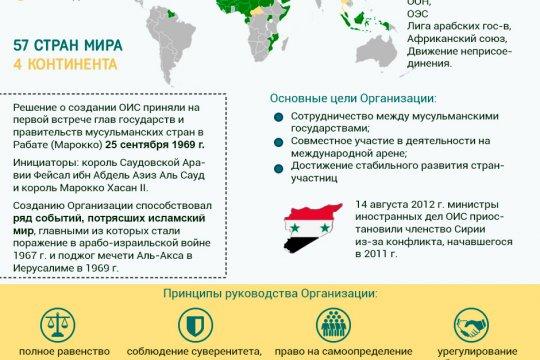 Организация исламского сотрудничества (ОИС)