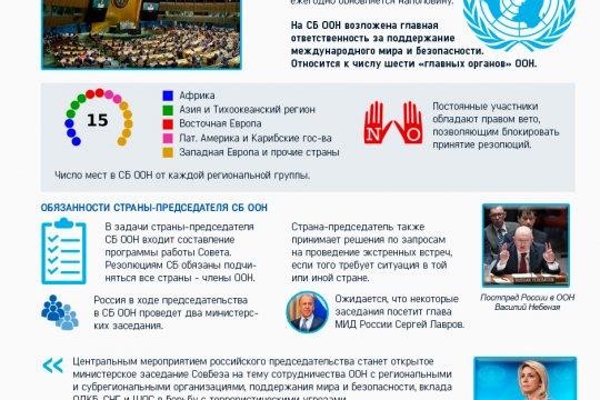 Россия в Совете Безопасности ООН