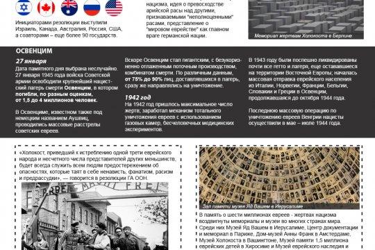 День памяти жертв Холокоста