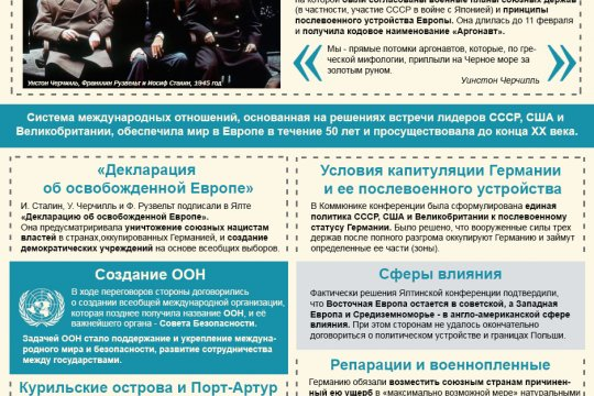 Встреча «Аргонавтов»: 75 лет Ялтинской конференции