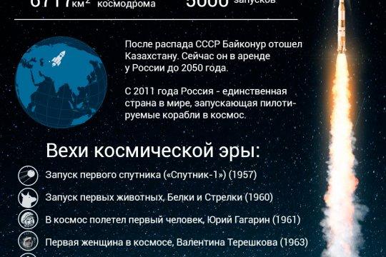 Космодрому Байконур 65 лет