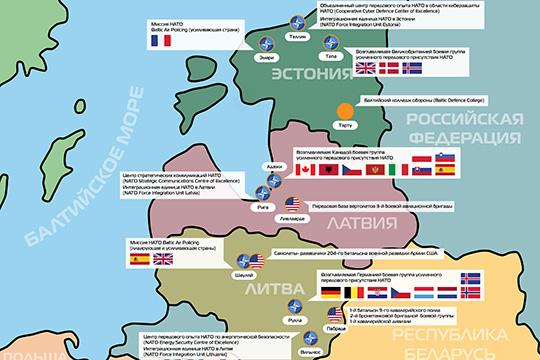«Защитники Европы» - угроза миру. Почему НАТО проводит новые учения в условиях эпидемии
