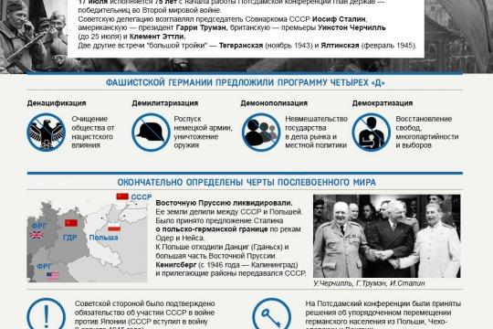 75 лет Потсдамской конференции