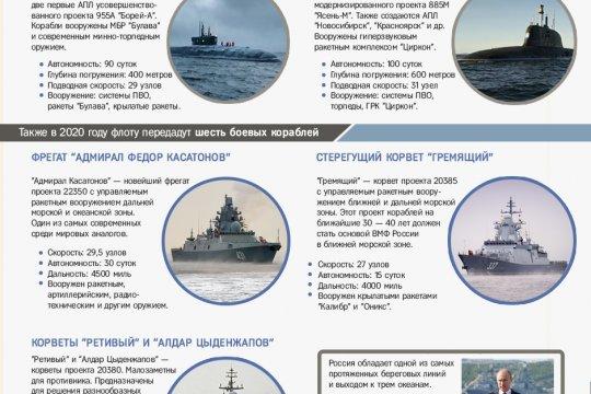 Новейшее вооружение российского флота