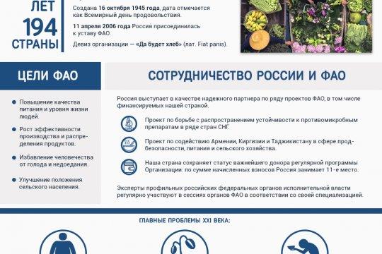 Продовольственная и сельскохозяйственная организация ООН