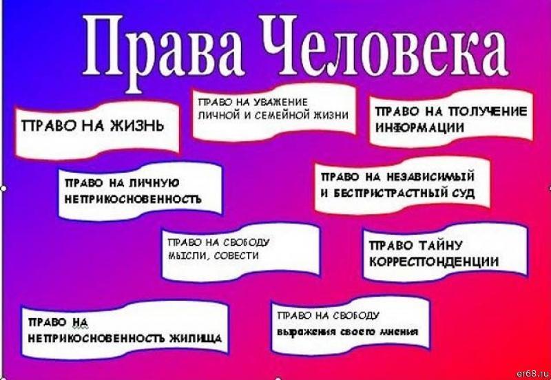 Схема er68.ru