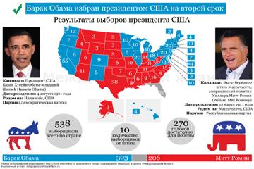 усердия дверной выборы выборщиков в сша продаже квартир Москве